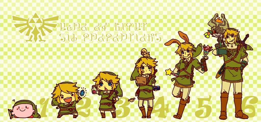 Evolution of Link
