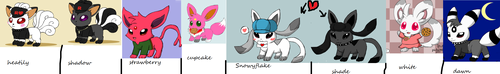 my pokemon i made on a game <3