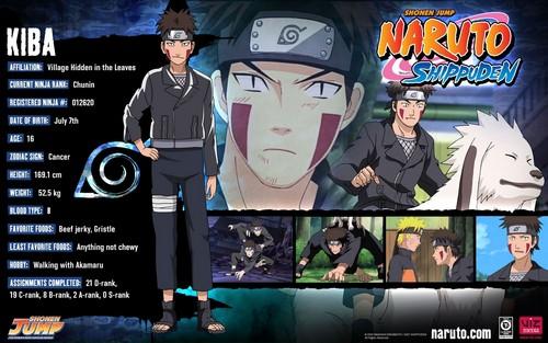 Naruto's Hatred Against Sasuke