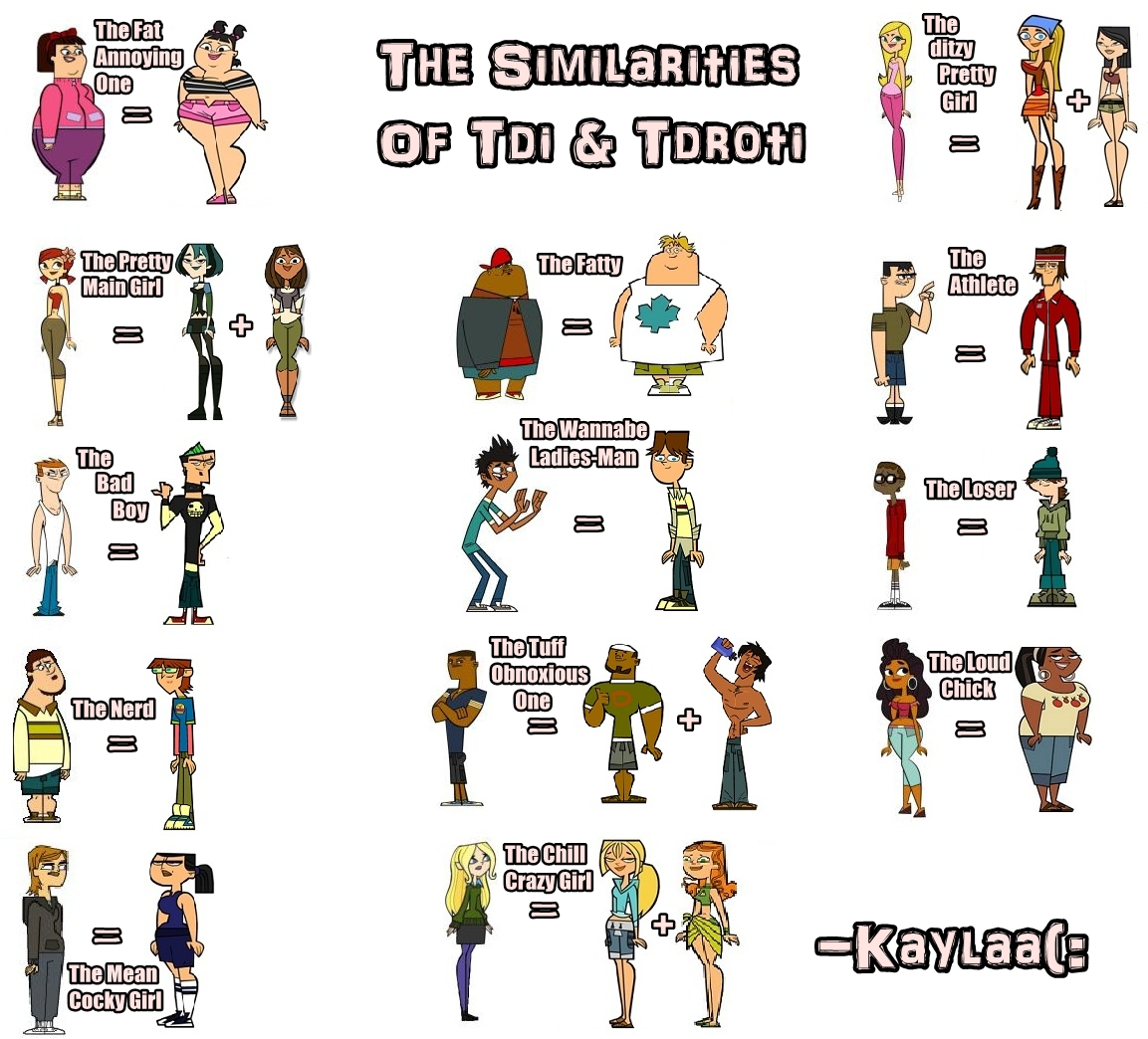 Tdi tdroti total drama island photo 30893516 fanpop for The book of life characters names