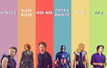The Avengers - Super Secret Boy Band - the-avengers fan art