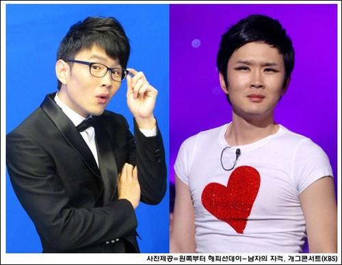 Wang Bi Ho