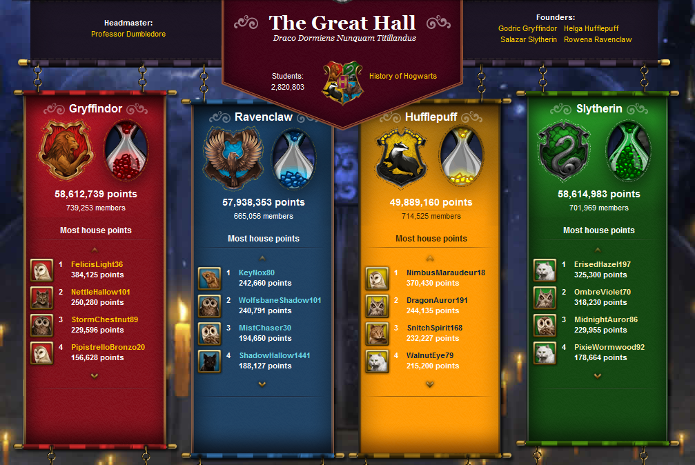 The Great Hall Score Broad
