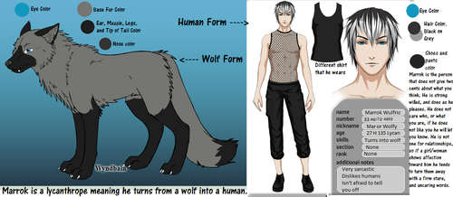 updated Marrok Wulfric Ref Sheet