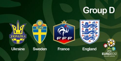 Soccer wallpaper titled Euro 2012