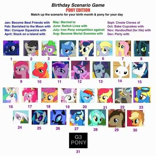 The Birthday Scenario Games - my-little-pony-friendship-is-magic Fan Art
