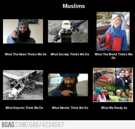 Muslims and the world