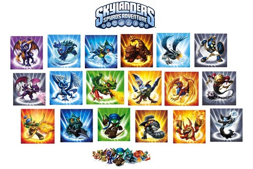 skylandres