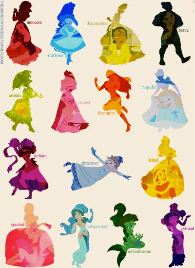 Disney Princess Personalities