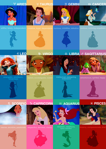 disney Princesses Zodiac