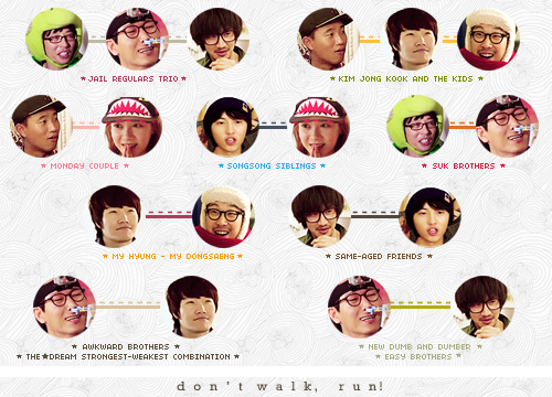 Running man member connections