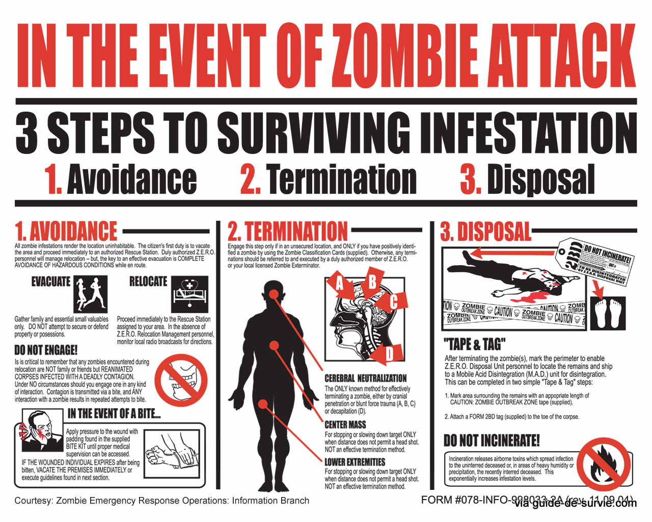 How to survive a zombie apocalypse no guns