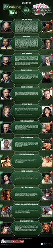 What if Breaking Bad was Poker?