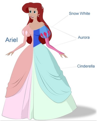 Ariel/Snow white/ Cendrillon