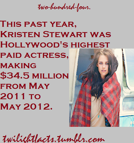 Twilight Facts (Kristen's Only)
