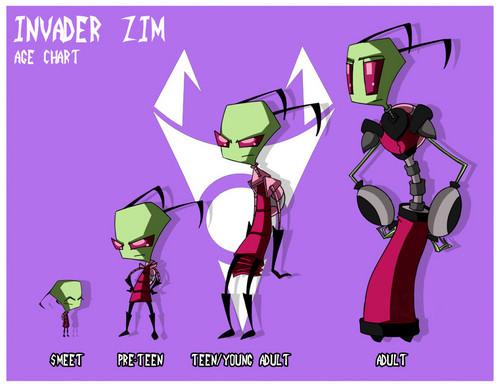 Zim age chart