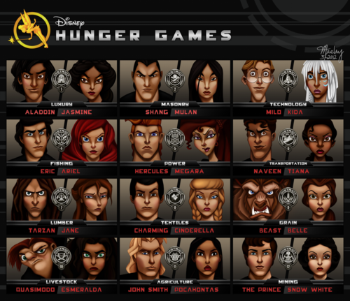 Дисней hunger games