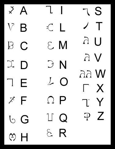 Enochian Script