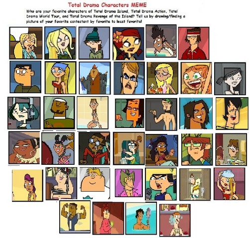 My fav to my least fav characters  - total-drama-island Photo