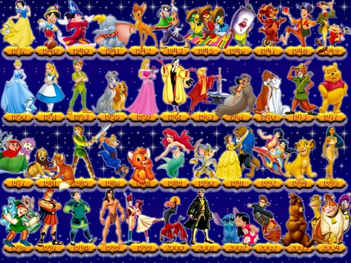 Disney Animated Classics