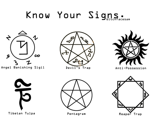 Supernatural wallpaper titled Know your Signs