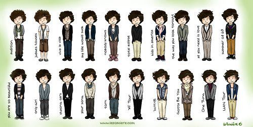 The outfits of Harry Styles