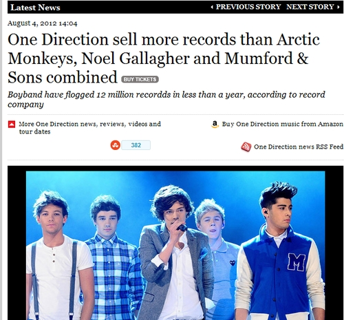 ♥Congratulations For One Direction♥
