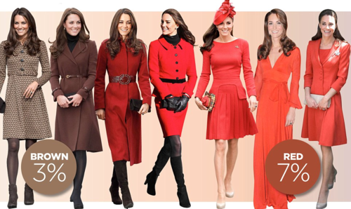 The British Royal Family Fashion Images Duchess Catherine