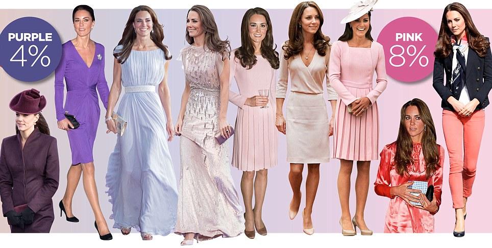 The British Royal Family Fashion Images Duchess Catherine