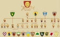 Lannister Family Tree - house-lannister fan art