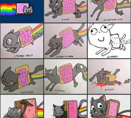 Nyan Cat wallpaper containing Anime entitled Many Variations Of Nyan Cat