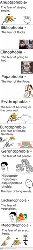 Some strange phobias you probably didn't know... - random Photo