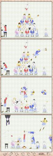 The hetalia - axis powers Pyramid