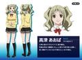 Anime Aoba