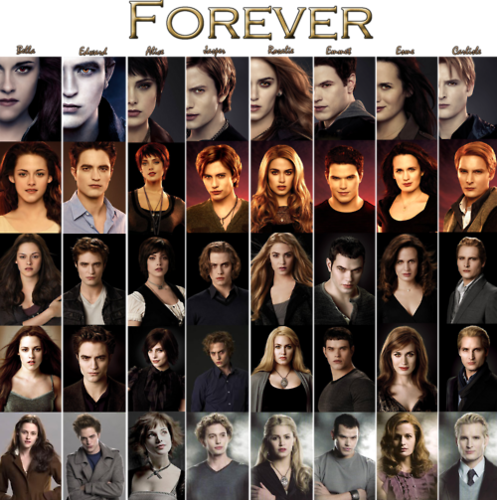 The Cullens hale to the cullens images hale to the cullens wallpaper and