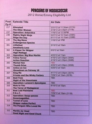 فہرست of Remaining Episodes