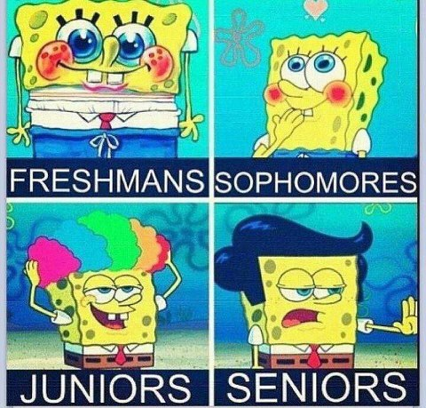 Spongebob in High school