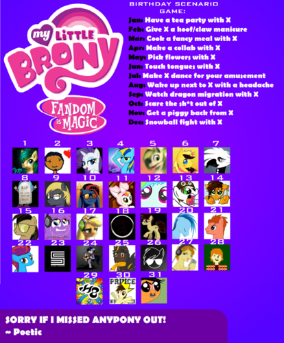 The Birthday Scenario Games Brony Artists Versions