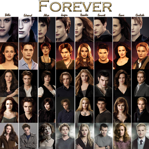 The Cullens Evolution