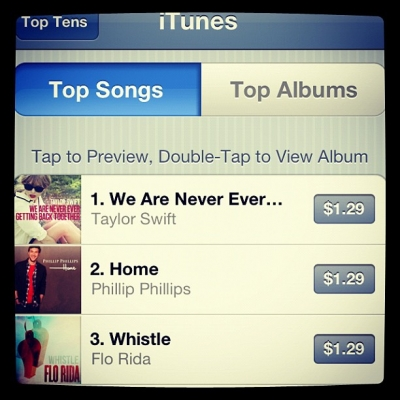 We Are Never Ever Getting Back Together is #1 on iTunes