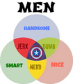 Diagram - the-avengers fan art