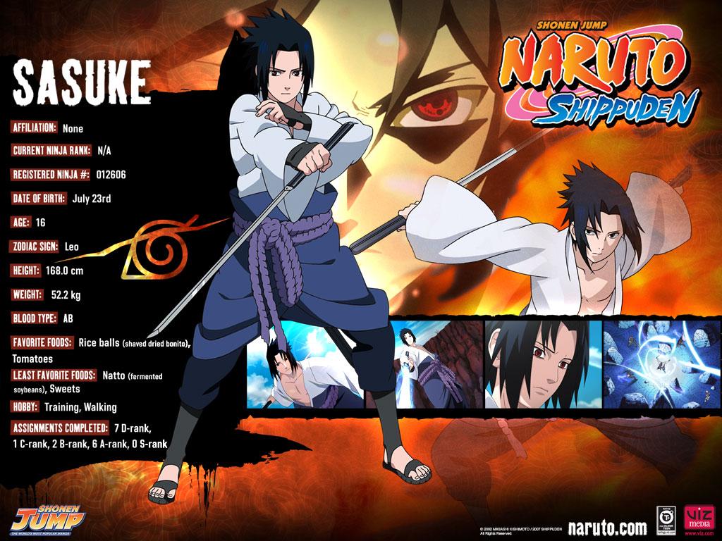 Naruto Shippuden - Dressup24h.com Fan Art (31913803) - Fanpop