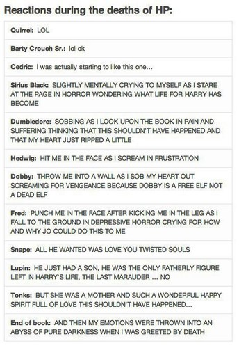 Reactions during the deaths of HP