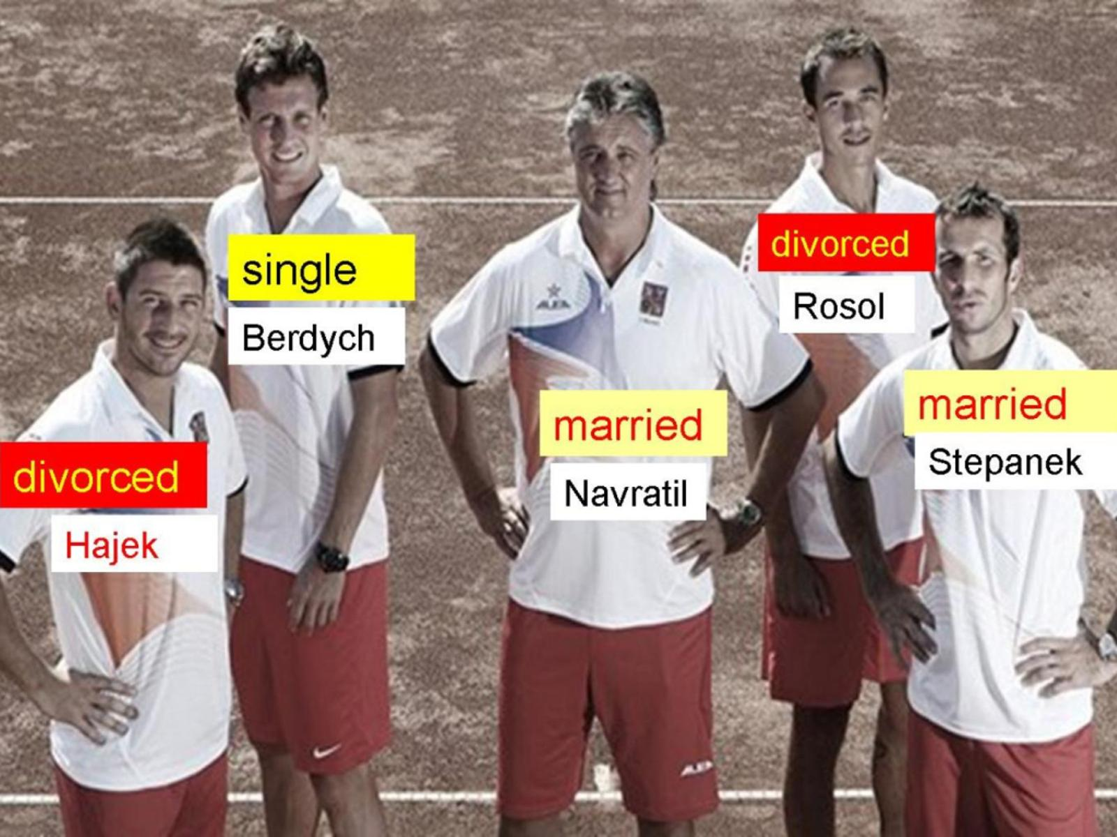 Tennis dating singles