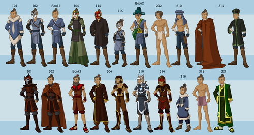 Avatar - La leggenda di Aang wallpaper entitled Avatar characters' wardrobe