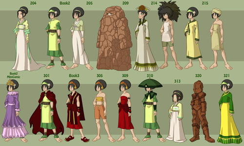 Avatar: The Last Airbender achtergrond entitled Avatar characters' wardrobe