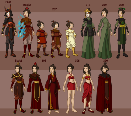 Avatar: The Last Airbender wallpaper called Avatar characters' wardrobe