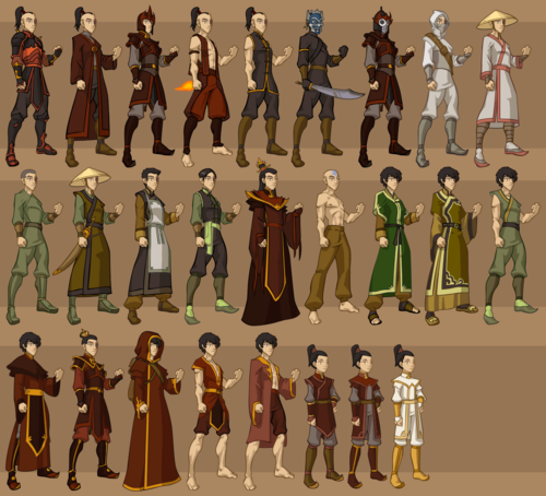 Avatar The Last Airbender kertas dinding entitled Avatar characters' wardrobe