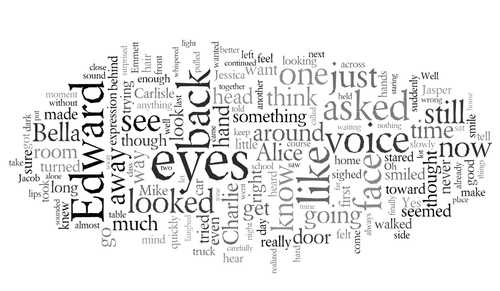 Harry Potter Vs. Twilight wallpaper possibly containing a newspaper entitled Twilight word cloud