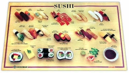What do you think is Sinna's Fav Sushi?